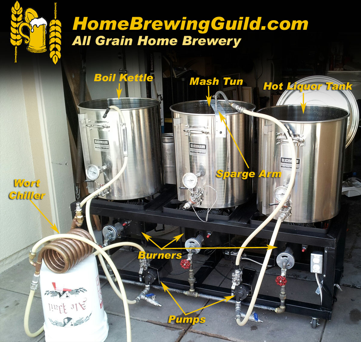 Home Brewing All Grain Process